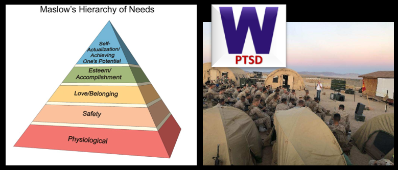 NEWS & COMMENTARY:  Maslow's ladder and why YOU should become a disciple of Post-Traumatic Winning!