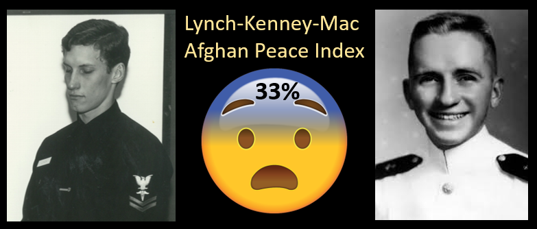 """LYNCH & KENNEY:  the story of """"Ol' Doc Lynch"""" — the AMR Afghan Peace Sentiment Index is 33% — Ross Perot & the Census"""