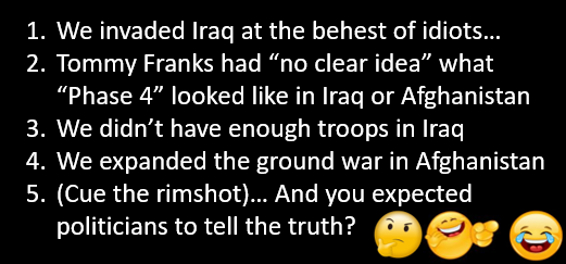 "Surprised by the ""misrepresentations"" in the ""Afghanistan Papers""? C'MON MAN!  Pentagon Papers? Gen Frank's failures? Rumsfeld's lies?"
