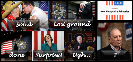 NEWS:  Sanders loses ground, Mayor Pete shows strength & Klobuchar's stock goes up — what's next for Warren, Biden, Bloomberg?