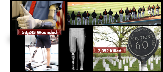 KNEELING DURING OUR NATIONAL ANTHEM BOTHERS ME: 7,052 killed since 2001… 53,243 wounded – isn't there a better way to protest?