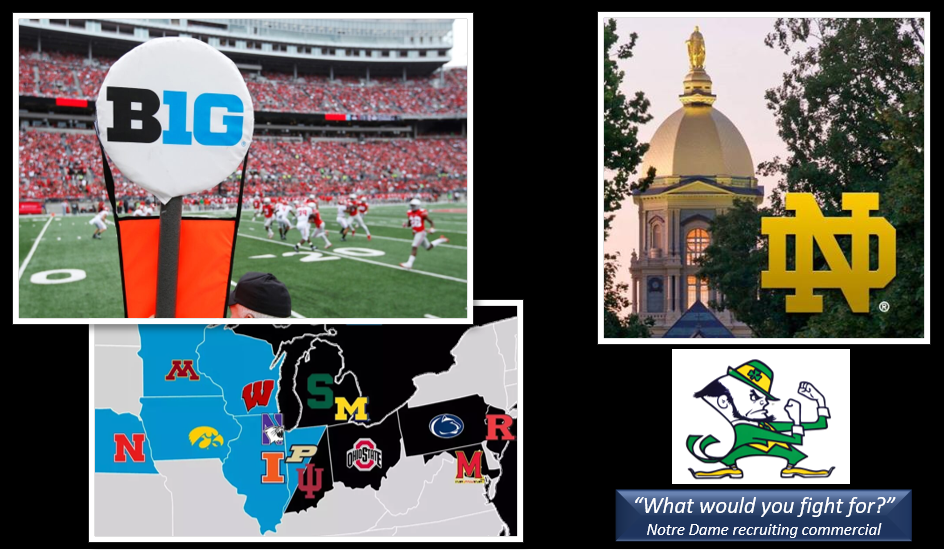 The BIG 10 is gonna play football? We can find a way through this Covid thing? Notre Dame's example & cheers to the 'Fighting Irish'