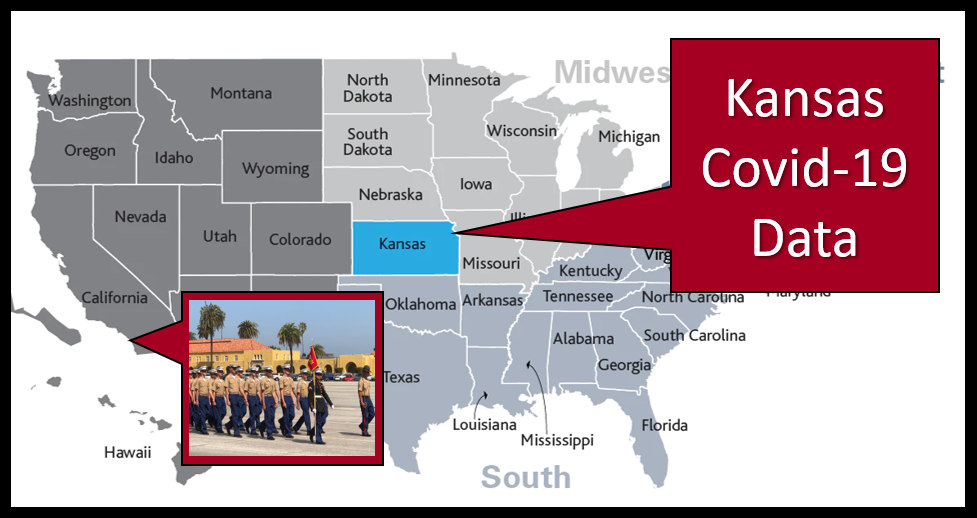 The Covid-19 Data for the State of Kansas + Gender Integration is coming to Recruit Training at MCRD San Diego:  Will Costantini
